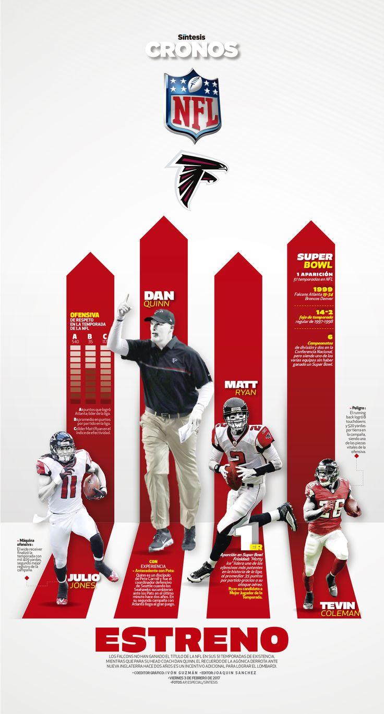 Atlanta Falcons/ Super Bowl LI
