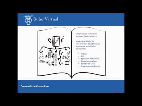 Portafolio de Productos y Servicios | Buho Virtual