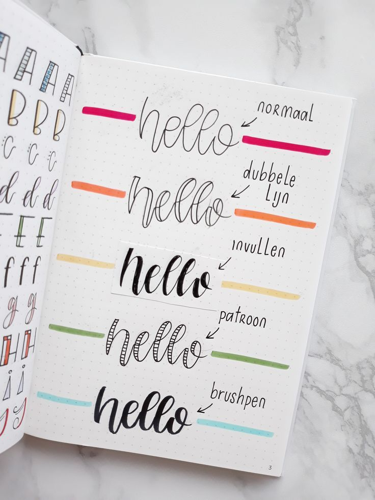 Created using the Greenstory STONE notebook, our Eco-friendly notebook actually made of stone! #BulletJournal #Bujo #spreads #handlettering