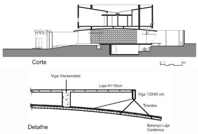 comoVER arquitetura urbanismo - o blog: Tijolo e Concreto: 2 casas