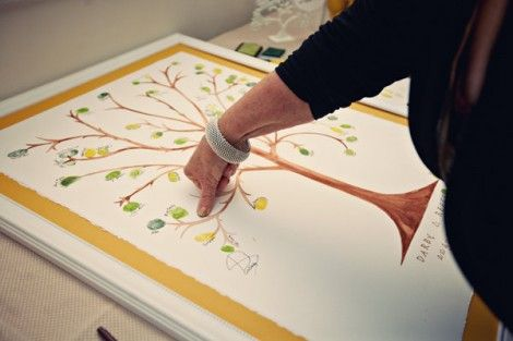 This would be great for the next family reunion: Fingerprints Trees, Thumbprint, Thumb Prints, Cute Ideas, Families Meeting, Families Trees, Wedding Guest Books, Guestbook, Guest Lists