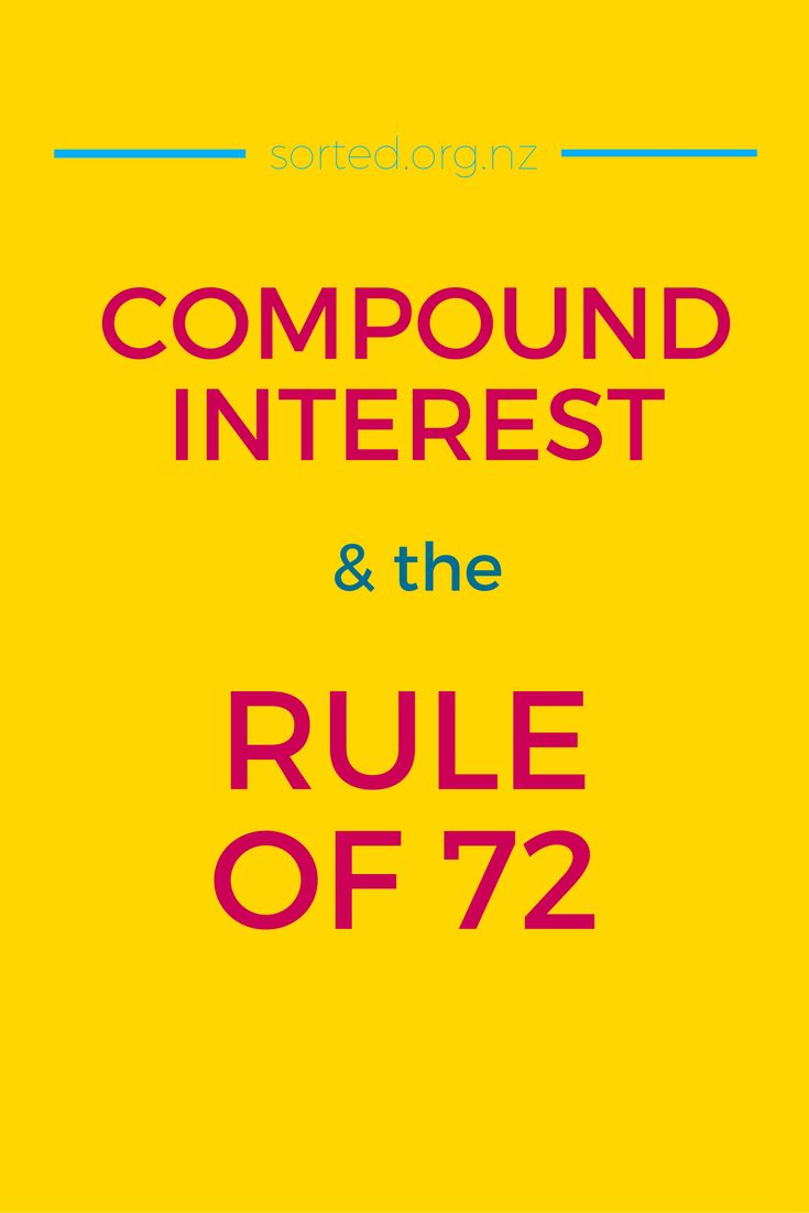 How to double your money: use the Rule of 72 and see how compounding works. The power of compound interest is amazing - click to find out how long it will take to double your money.