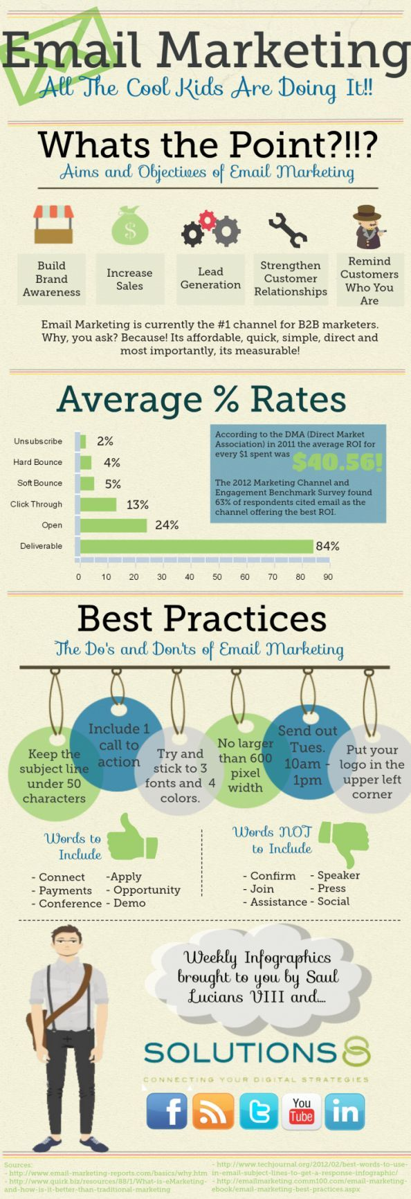 Why is Email Marketing so Important? Infographic #recruitment #newzealand