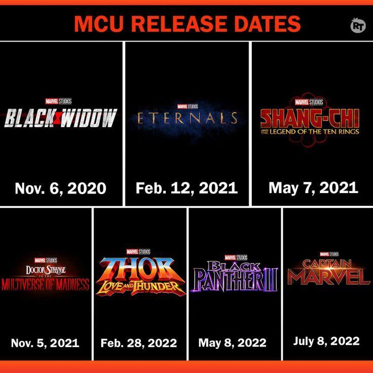 Updated Marvel Phase 4 Release Dates For 2020 2021 2022 Marvel Phases Future Marvel Movies Upcoming Marvel Movies