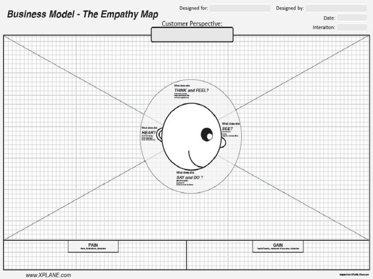 Best Bpm Images On   Business Model Canvas Service