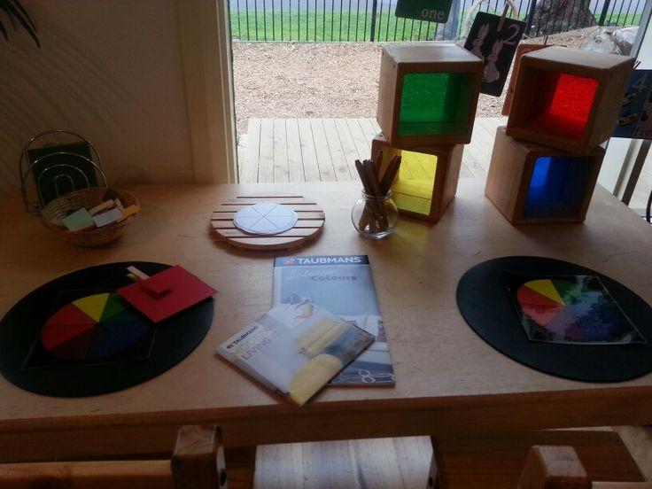 Explore colours and making their own colour wheels.  Materials *plain colour wheels  *pencils  *paint samples  *colour wheels