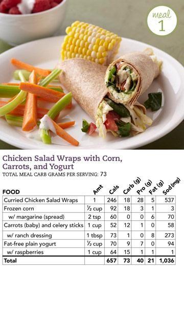 Chicken Salad Wraps with Corn, Carrots, and Yogurt