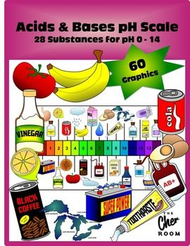 Acid and Alkali (pH Scale) Chemistry Clipart | Products ...