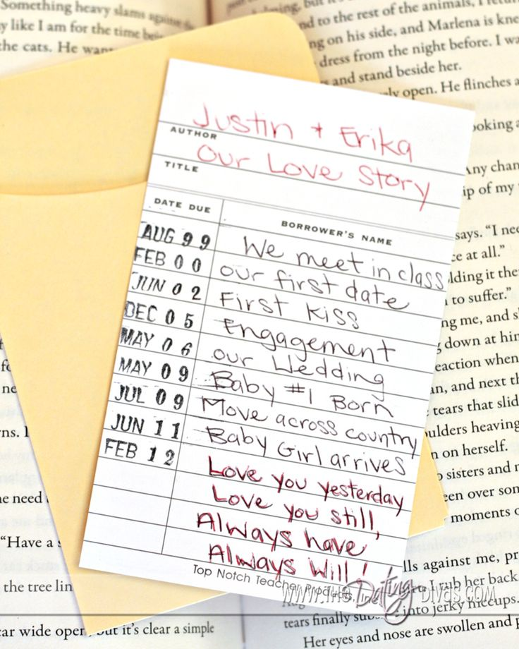 Library Card Full of important dates for the couple :) Really cute idea if either of them are book lovers :)