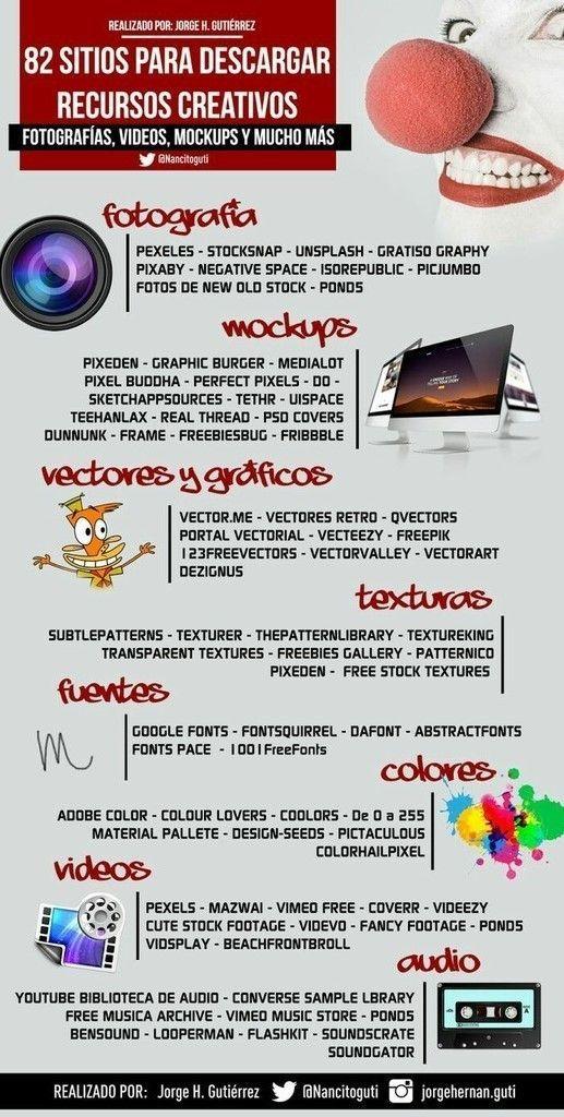 80 sitio increíbles donde puedes descargar miles de recursos creativos que te facilitarán el trabajo o los proyectos de estudios :) 82 sitios para descargar Recursos Creativos Fotografía Stocksnap : fotos de gran calidad que no requieren atribución....