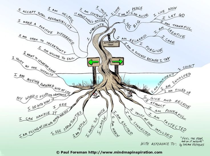 """The Affirmation Tree Mind Map """"will help you stay focused and positive.""""...I love this!  Amazing work!  The artist was inspired from a book """"Feel the Fear and do it Anyway""""  by  Susan Jeffers.  I would love to do something like this with the Bible verse """"...He will be like a tree planted by the living waters..."""""""