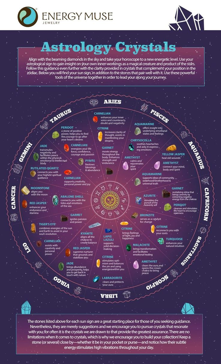 Astrology Crystals Tu piedra según  tu signo del #zodiaco  www.arkanoezael.com