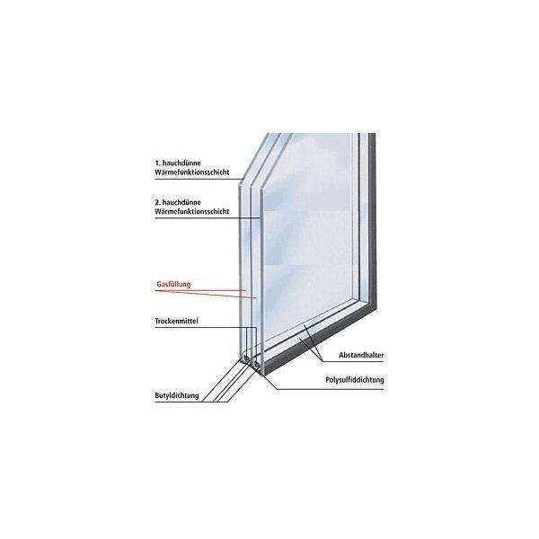 Isolierglas 3-fach 4/16/4/16/4 mm mit Argonfüllung, K-Wert 0,5