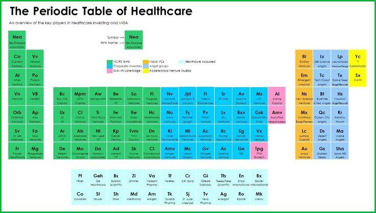 Periodic Table Hd Wallpaper  Periodic Table Wallpaper