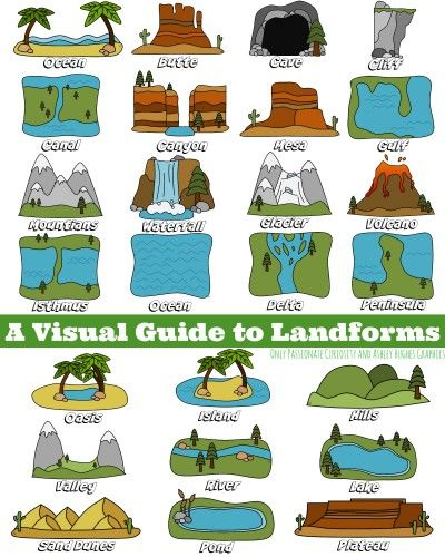 Only Passionate Curiosity has a FREE Visual Guide to Landforms to go with her landforms pack. You can get both packs on her site for free. Click here for