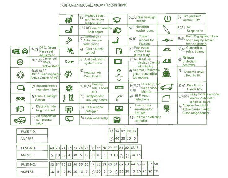 New Electrical Wiring Diagram Toyota Avanza  Diagram