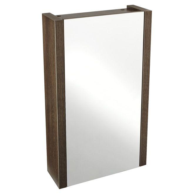 Les 25 meilleures id es de la cat gorie miroir du m decine for Armoire pharmacie miroir