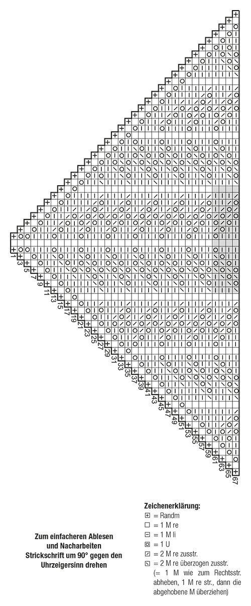 Triangular Scarf – Grandmother Pattern – # Triangular Scarf # Grandmother Pattern