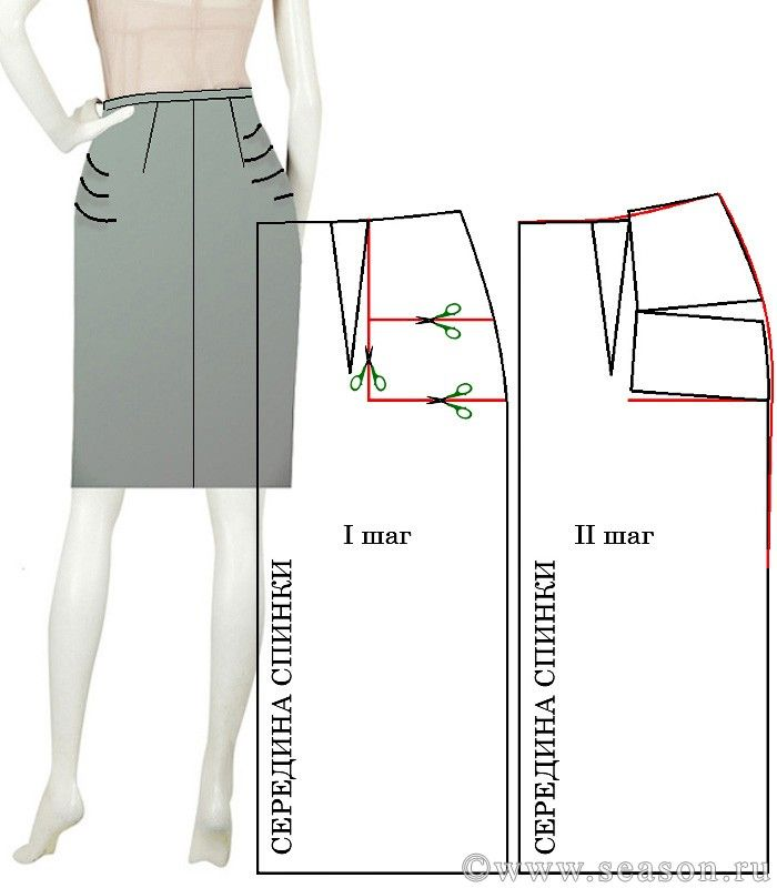 .Great Russian page that shows you how to correct various problems with poor fitting skirts.