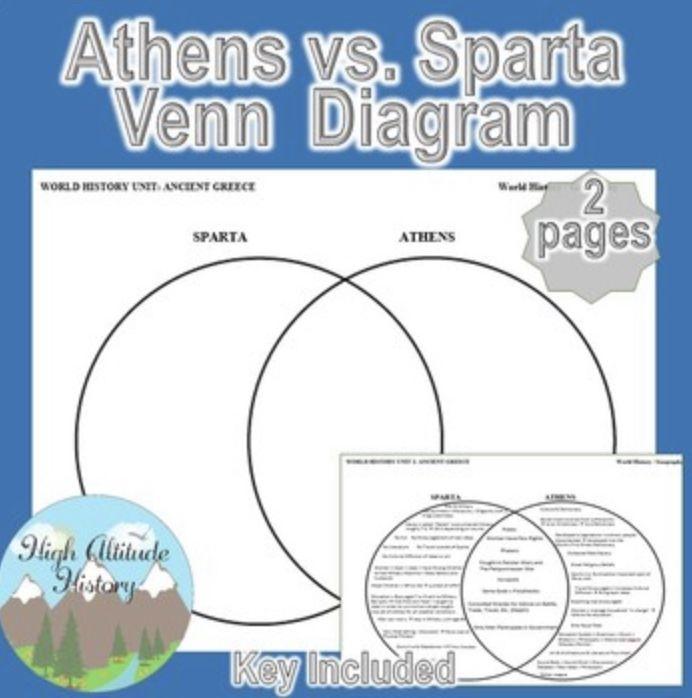 athens and sparta venn diagram  ancient greece