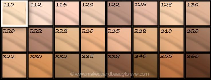 Maybelline Fit Me Matte + Poreless Foundation Review, Shades, Swatches
