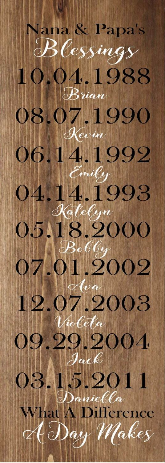 Grandma Grandpa Nana Papa Blessings Custom Name What A Difference A Day Makes Important Dates Wood Sign Canvas, Christmas, Personalzied Gift by HeartlandSigns on Etsy