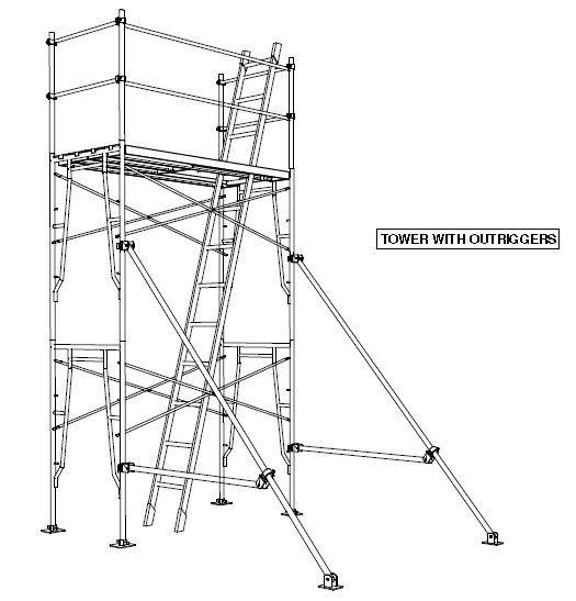 Tasmania scaffold sales,scaffold towers-rapid scaffold