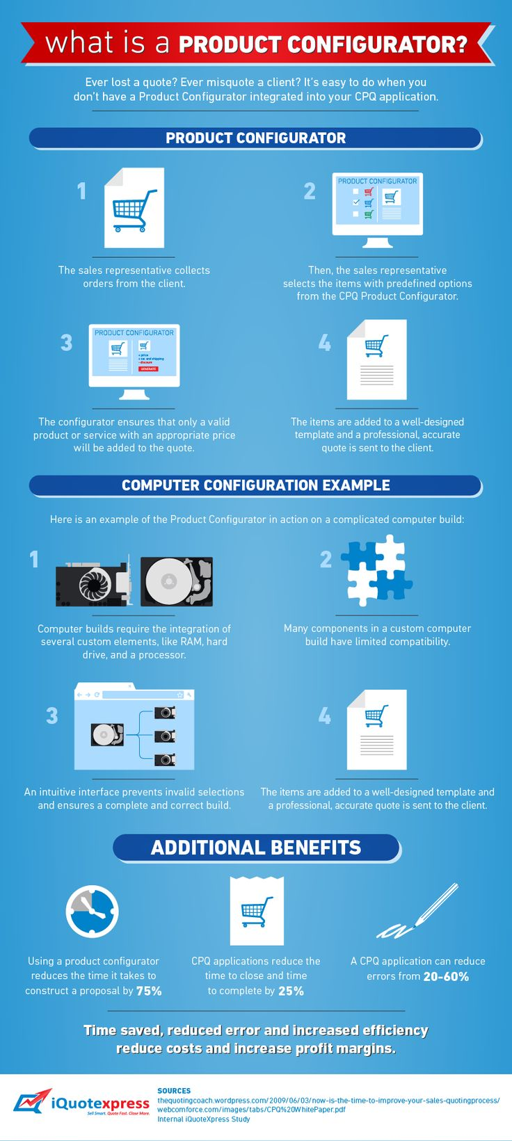 What Is A Product Configurator By Iquotexpress Cloud