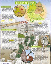 Le mur de Berlin                                                                                                                                                      Plus
