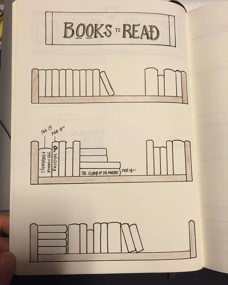 bullet journal books to read - Google Search