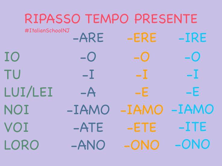 Italian grammar - tempo presente