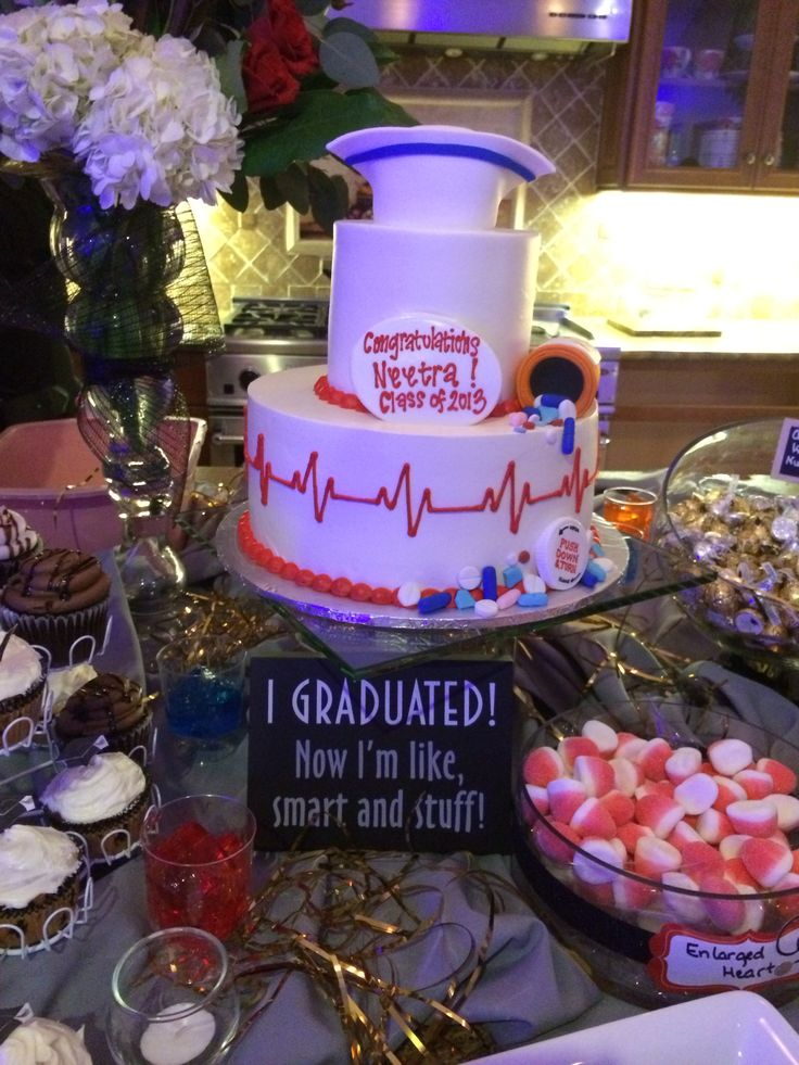rn nurse grad party fun cake and dessert buffet grad party pinterest grad parties. Black Bedroom Furniture Sets. Home Design Ideas