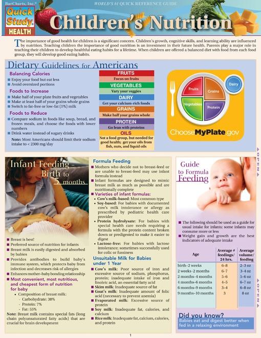 Psychiatric & Mental Health Nurse Exam Review