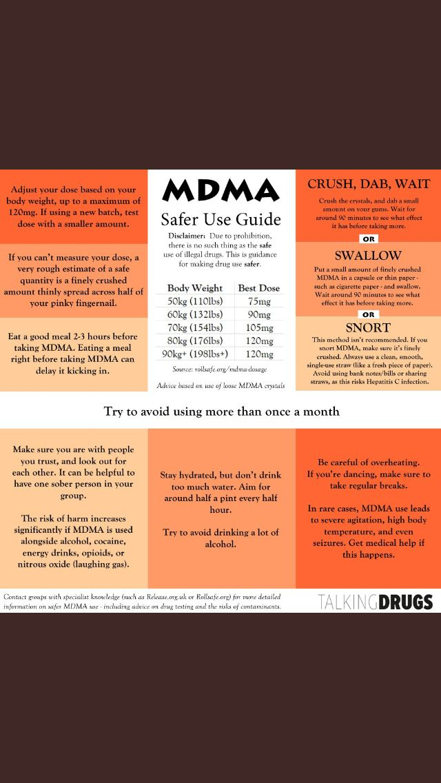 Safest not to use MDMA, but if you do here's a safer use guide from @Talkingdrugs  Acknowledging, not supporting or condoning the use of drugs.  #harmreduction