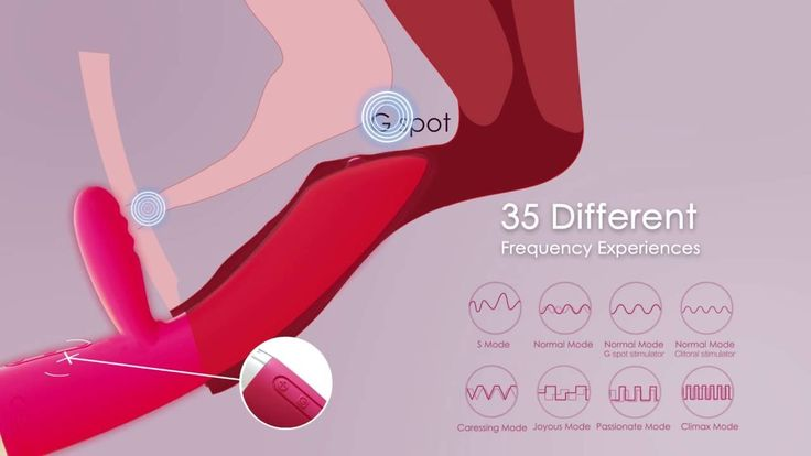 Trysta - A Rolling Ball Vibrator for G Spot Stimulation