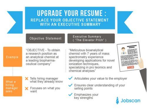 21 best Infographics images on Pinterest - cv vs resume
