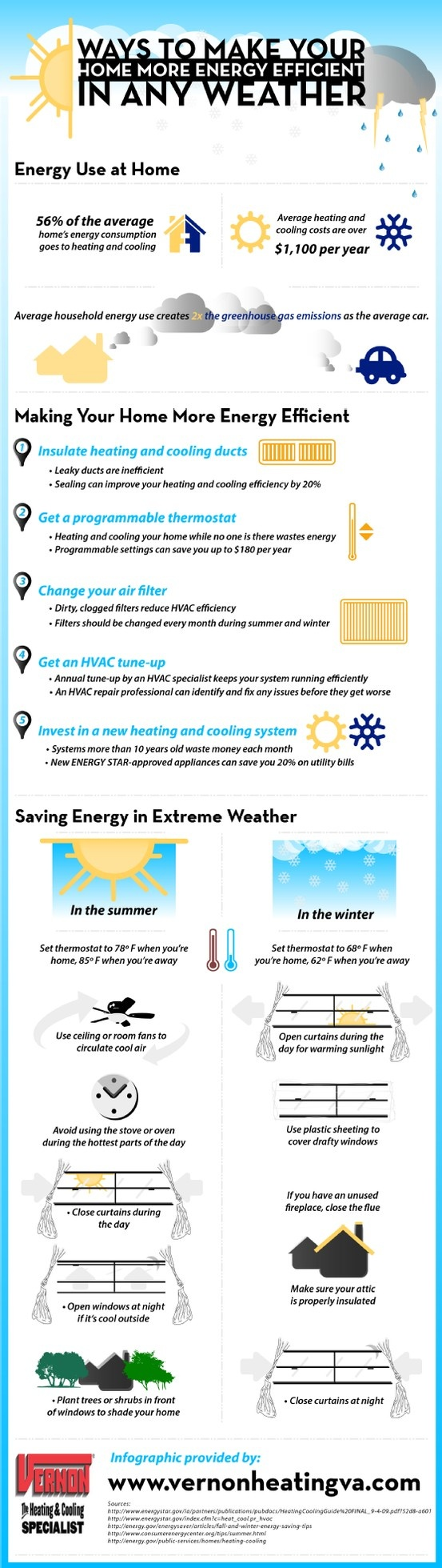 25 best images about environmental infographics on for Ways you can save energy