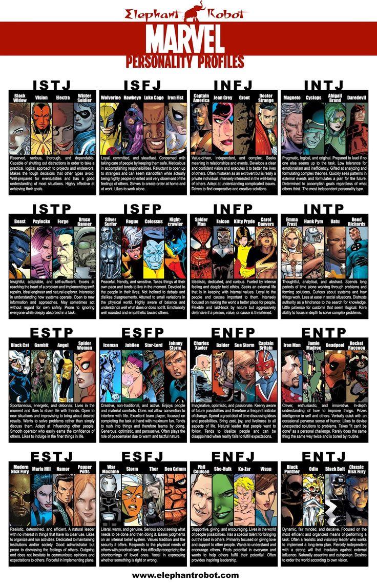 MarvelPersonalityProfiles-Full_Size.jpg (1325×2048)