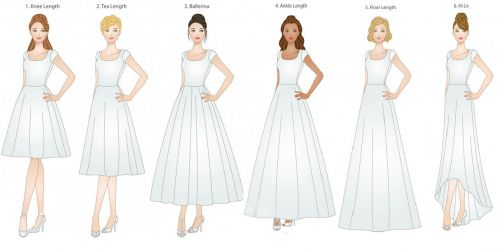 17 Best Ideas About Wedding Dress Sketches On Pinterest