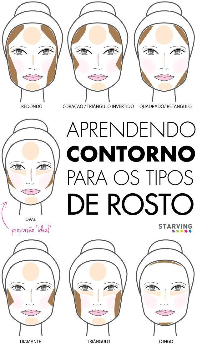 contorno para os formatos de rosto                                                                                                                                                                                 Mais