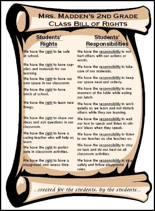 Bill of Rights for Research Participants | Human Subjects ...