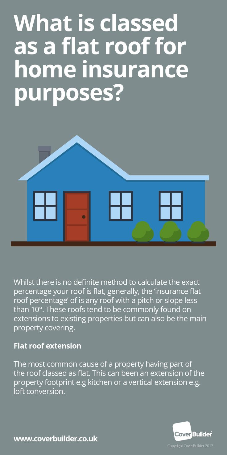 Single storey home flat roof future vertical expansion 6 social side - What Is Classed As A Flat Roof For Home Insurance Purposes A Question Generally Asked In Most Home Insurance Quotes Is Does Your Have Any Flat Ar