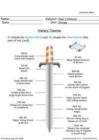 History Timeline vikings