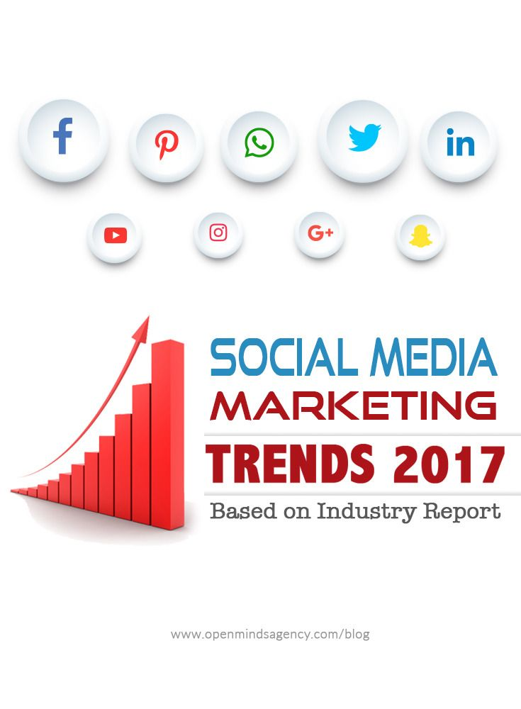 Trends keep changing in the Social Media Marketing industry. We have picked out the Top 15 trends from 2016 Industry Report by Social Media Examiner. To read the full post: [Click on Image] #omagency #socialmedia #marketing #trends