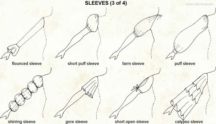 Visual Clothing Dictionary: Different Sleeve Types 3