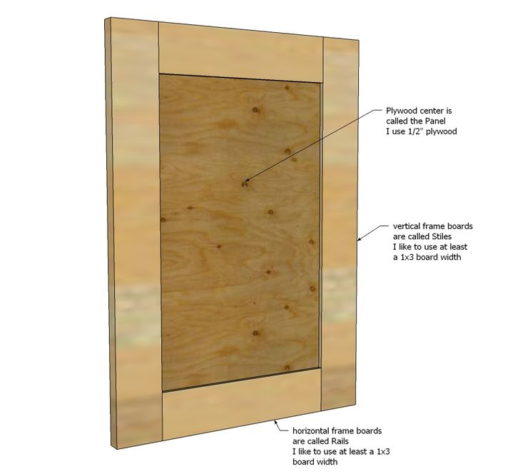 to carpentry diy how image modern looking design do i doors cabinet door img make collections nice a