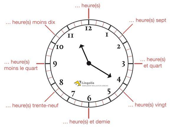 La heure #French #Francais