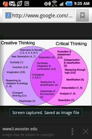 How to Develop Critical Thinking Skills  with Pictures    wikiHow The Peak Performance Center The Six Thinking Hats