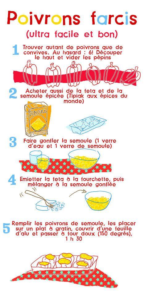 Poivrons farcis - Tambouille.fr  Approuvés par les plus grands