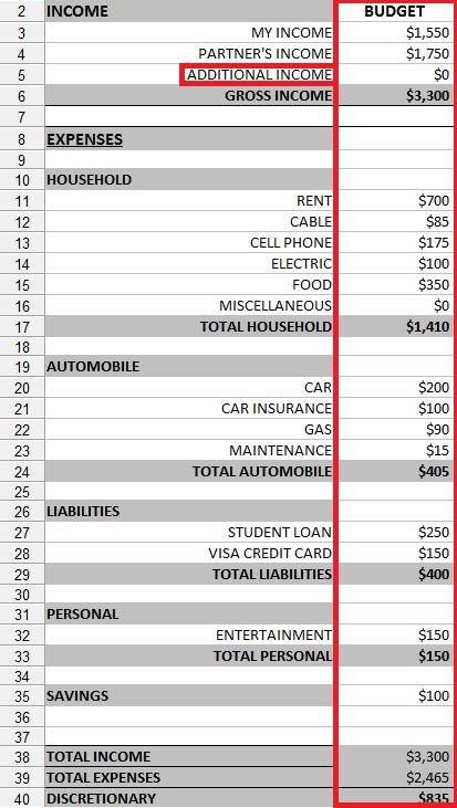 annual household budget template - 17 best ideas about budget spreadsheet on pinterest